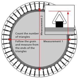 Trampoline Jumping Mat Measurements - Round