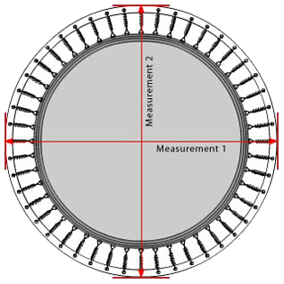 Trampoline Jumping Safety Pad Measurements - Round